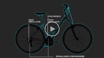 Vídeo - Synchrobox sincroniza câmbios sem usar eletrônicos